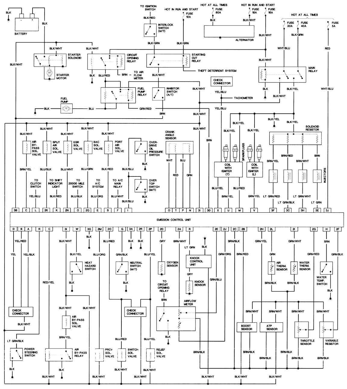 wiring diagrams engine controls 1986 rx 7