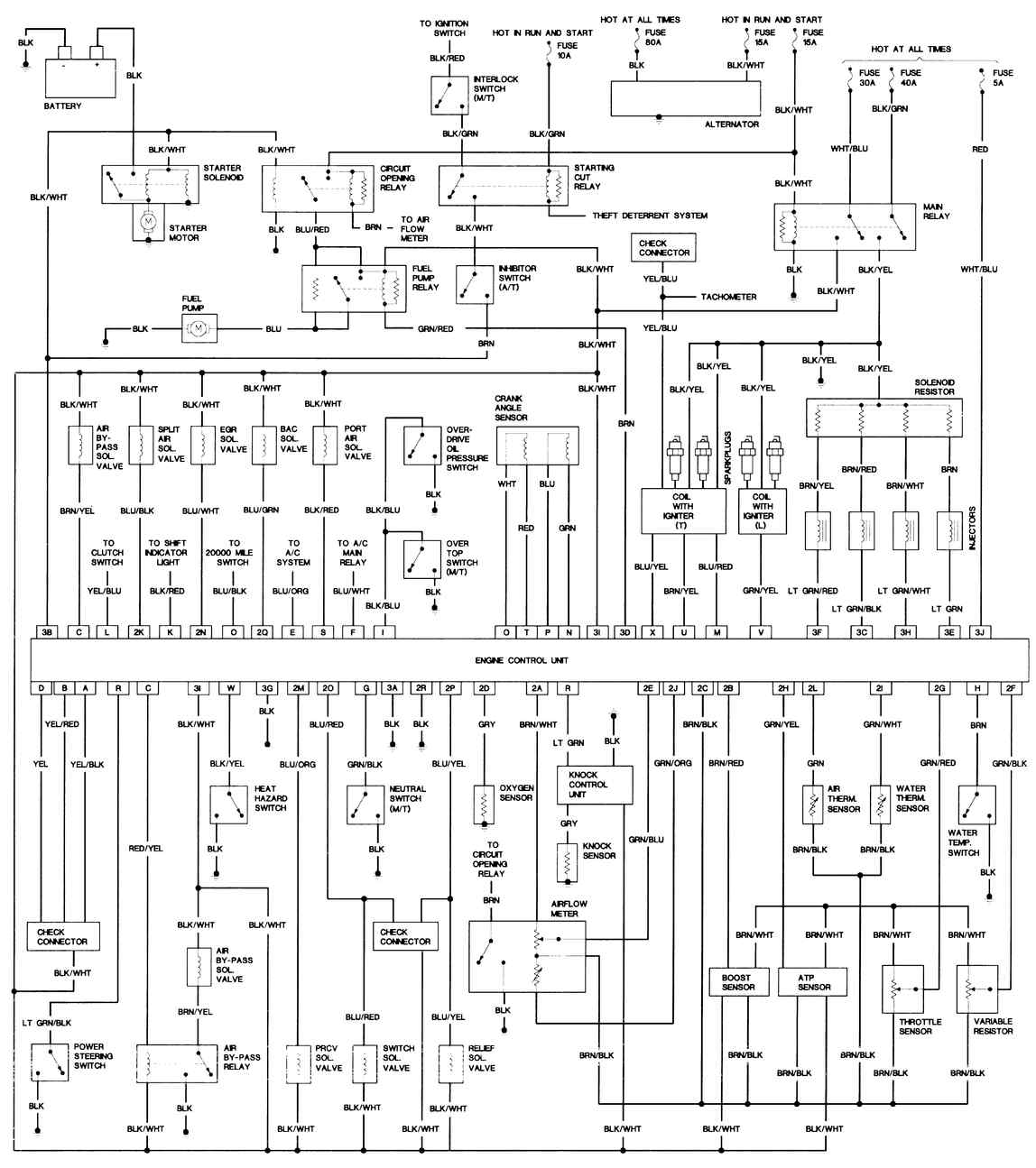 1987 Mazda Rx7 Wiring Diagram Real For 1988 B2200 Engine 88 Supra Get Free Image About Rx 7 1990